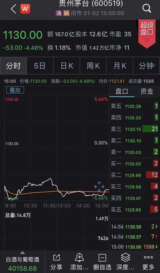 黄奇帆:非常大的开放力度正在中国大地上展开
