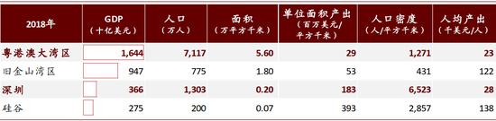 资料来源:CEIC,BEA,中金公司钻研部