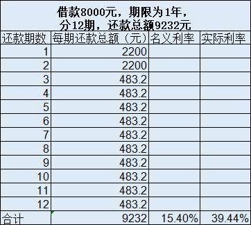 果背规包管3.65亿元 通葡股分将被ST