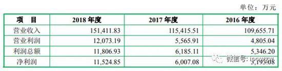 中国赛艇协会官方网站
