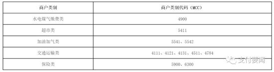 光大银行取消数十家支付机构交易积分