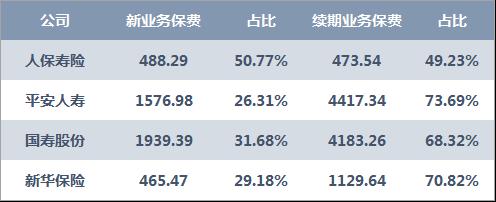 保人保GDP_保险行业指数增速终将靠拢GDP
