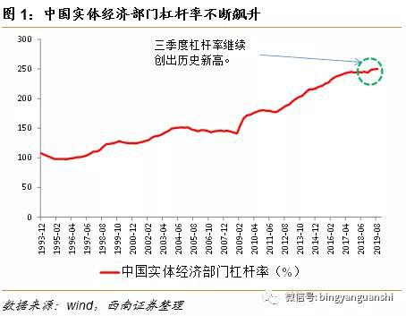 """上清所:华业资本将延期一年支付""""15华资债""""的本息"""
