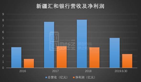 中方:想借涉港涉疆问题牵制中国这只能是痴心妄想