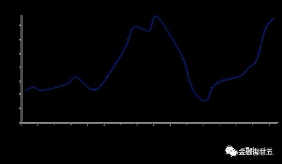 金研•周评:资金利率大幅上行 人民币小幅收涨