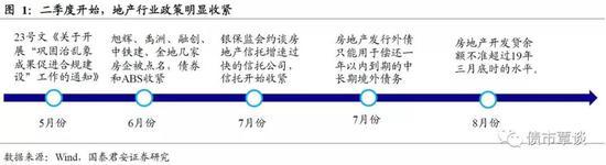 张津镭:黄金不断区间测试 凌晨纪要来指引