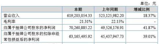 全球快递发展报告:中国快递业务量继续领跑全球