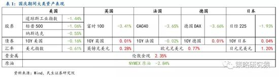 中国平安半年净利976.76亿 科技公司估值近5000亿