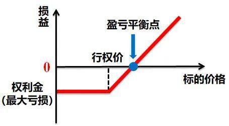 积极信号:三家万亿级外资资管机构逆势抄底中国股票