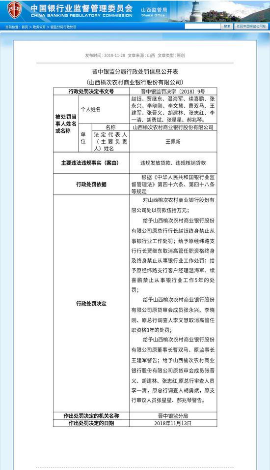 中国银走业监督管理委员会官网 截图