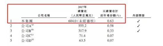 新东方在线上市业绩变脸:获客成本攀升净利锐减6成