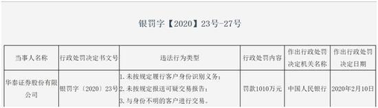 舜宇光教科技:1月镜头模组出货量1.086亿 同比删33%