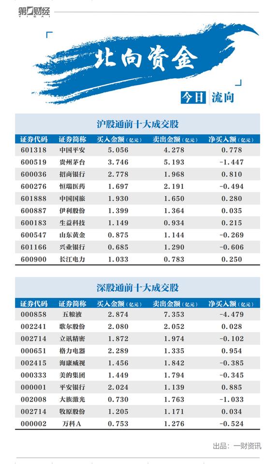 佳源国际中期业绩发布:销售额近百亿 融资成本大降