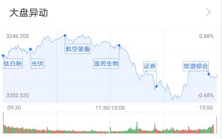 """九月收官:指数涨跌互现 """"银十""""行情是否可期?"""