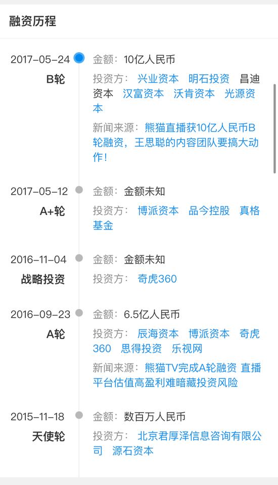 熊猫互娱融资历程。数据来源:企查查