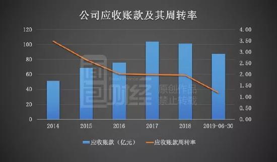 龙元建设跌36% 中信保诚信达澳银平安等6基金定增亏