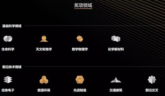 """LPL八周年:电竞产业亟待""""破圈"""""""