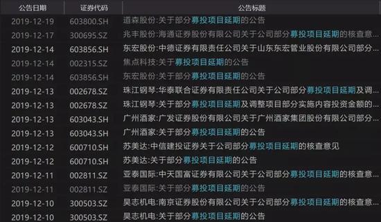 """宁夏厚和济医药等8企业""""流通检查""""不过关被责令整改"""