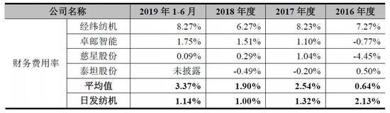 新城控股前十月销售额2223亿元完成全年计划82%
