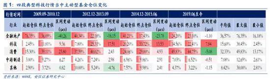 胡晓炼:中国需按自己的节奏把握政策不搞大水漫灌