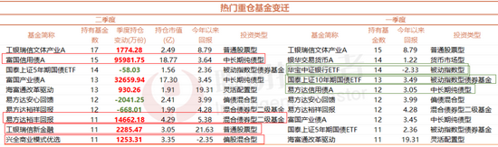 1300亿FOF最爱哪位基金经理?袁芳的工银瑞信文体产业最受欢迎 FOF今年最高回报超15%