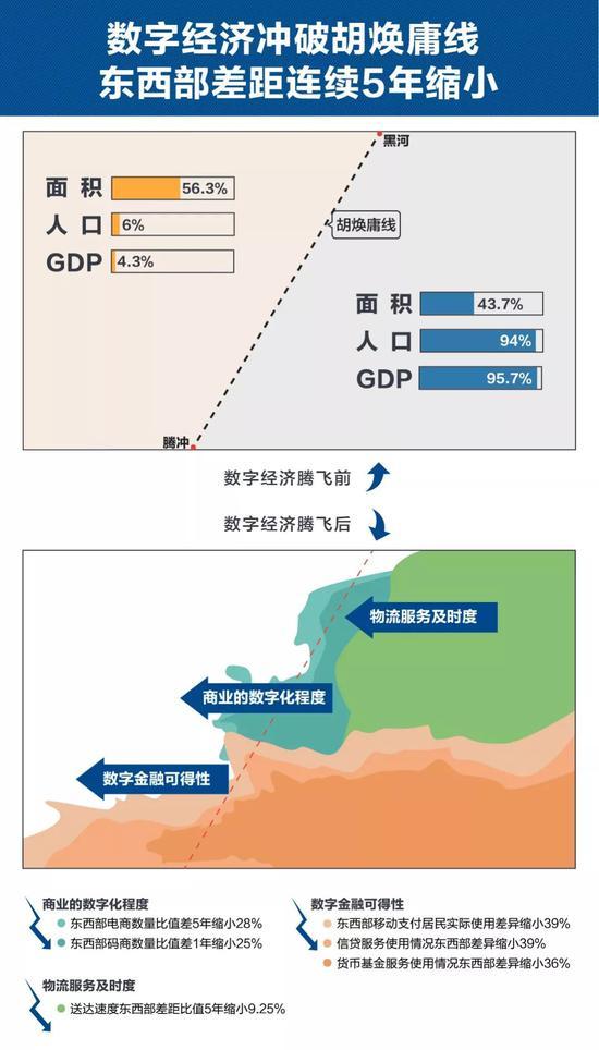 5G真龙PCB概念崛起 沪电、生益就是下一个东方通信?