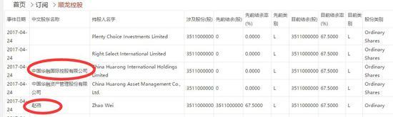 来源:顺龙控股公告