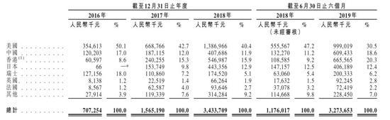 乐视网、乐视控股等新增超8亿元执行标的