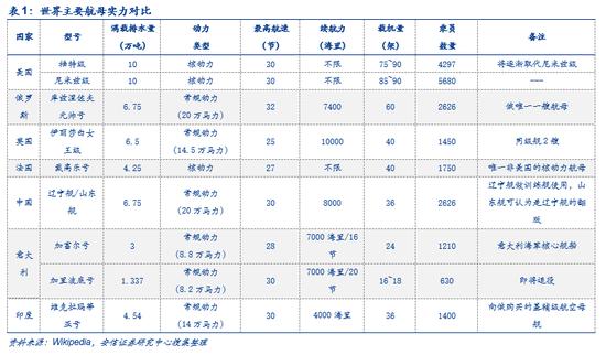 东兴通信:新基建在路上5G与IDC加速跑