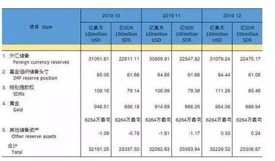 2019胡润地产品牌价值榜:万科、碧桂园、恒大居前三