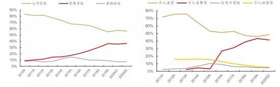 7年銀行股配股第一槍 為何花落江蘇銀行?