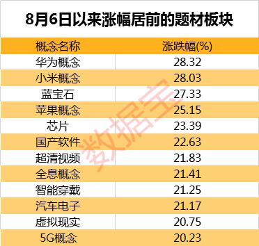 《财富》举办首届全球可持续论坛 黄润秋等出席