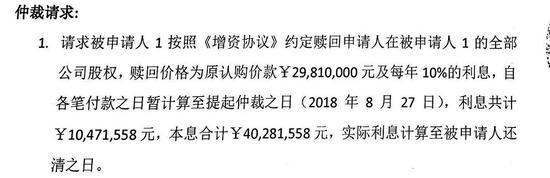 """""""老赖""""创业者自述:如何从融资6000万到欠债4000万?"""
