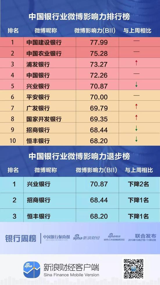 深圳建示范区127条印发推创业板注册制改革早落地
