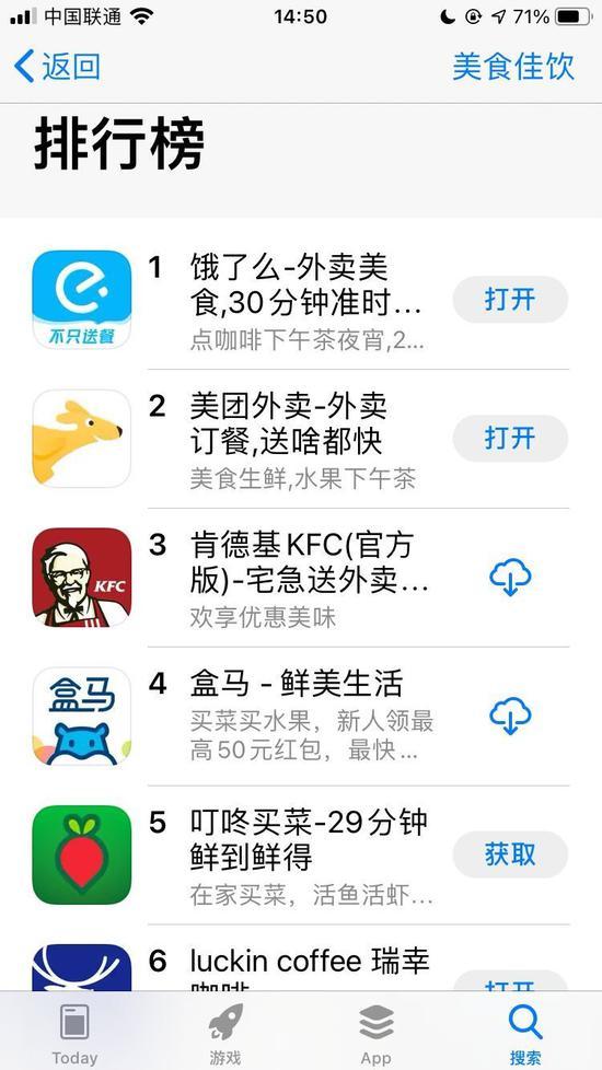 美团取消支付宝支付后 饿了么反超成App Store美食佳饮榜第一