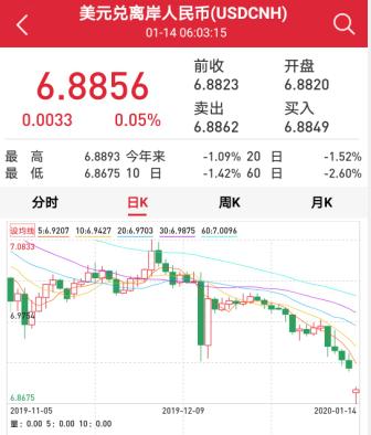 """并购之王""""翻车记"""":美盛文化大股东离奇占款15亿元"""