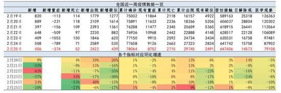 重庆警方查获9.4吨假冒伪劣消毒液7名嫌疑人被控制