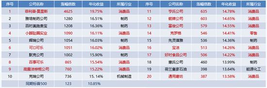 """国泰君安訾猛:""""喝酒吃肉""""能改变中国经济的命运吗?"""