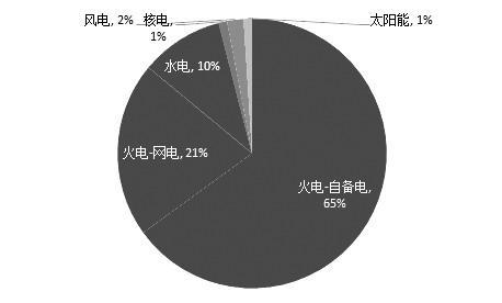 沪铝 二季度看涨至19000元/吨