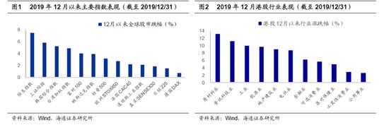 本周原油市场展望:国际油价跌跌不休?得看OPEC出不出手
