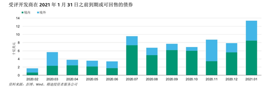 东方金诚:未来金融数据增速或加快大幅拐头可能性小
