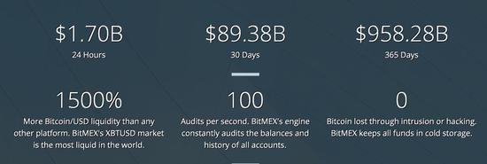 用《北京人在纽约》的台词来形容BitMEX再正当不过: