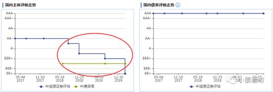 疫情下的北京网约车:出止需供钝加定单下滑