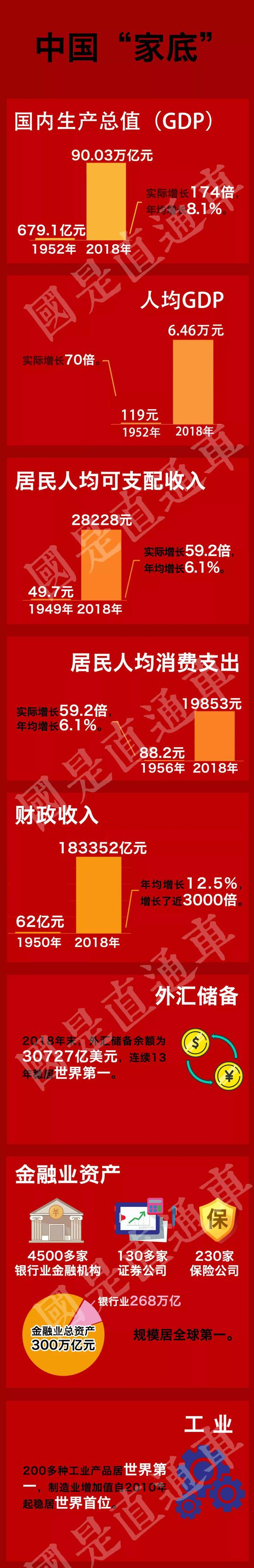"""人民日报海外版:70年工业化,那些难忘的""""第一"""""""