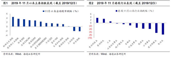中国5城市跻身全球城市经济竞争力20强深圳位居第四