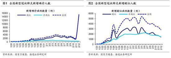 2020北京第一场雪酝酿中明晚小雪携降温至京城