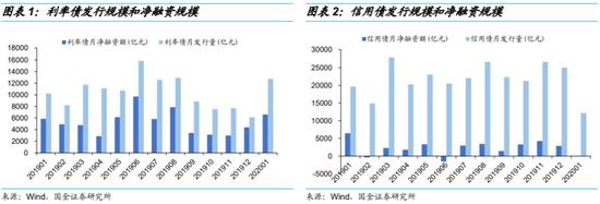 新城控股:发行3.5亿美元债券票面年息7.5%