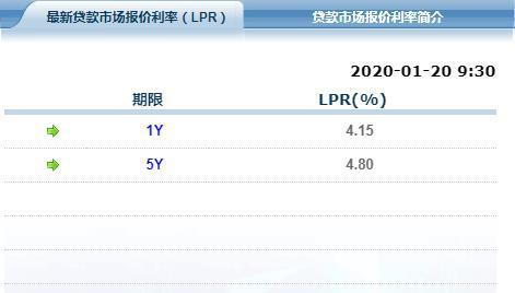 夏斌:稳经济不能简单局限于货币财政的总量政策