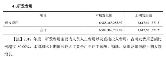 格力电器2018年的研发费用挨近70亿元。图片来源:年报截图