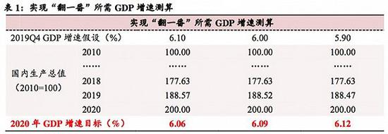 股价大跌中软银宣布将以5000亿日元回购至多7%股份